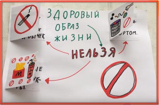 В школе № 1205 прошли дистанционные классные часы на тему «Здоровый образ жизни – наш выбор»